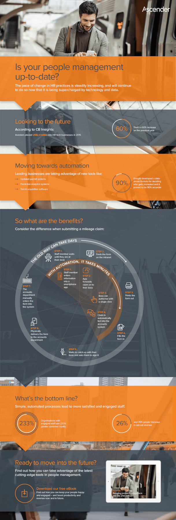 Ascender-People_Management-infographic_v8