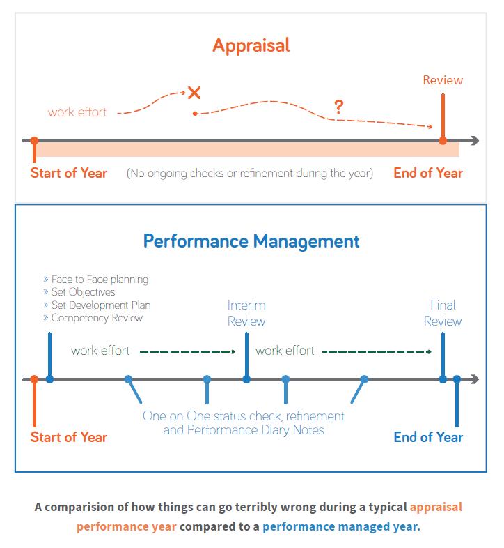 ps-hr-engagement