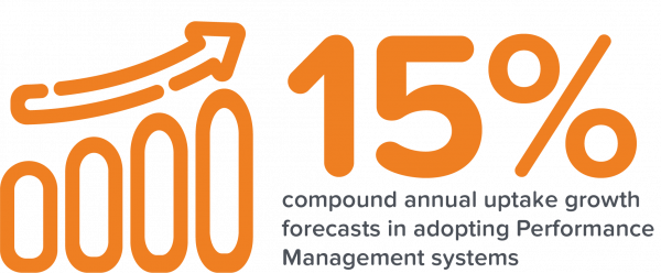 15% compound annual uptake growth forecasts in adopting Performance Management systems